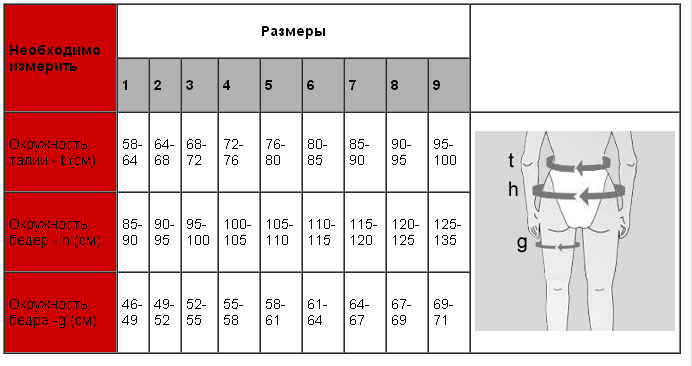 lc-1540-3